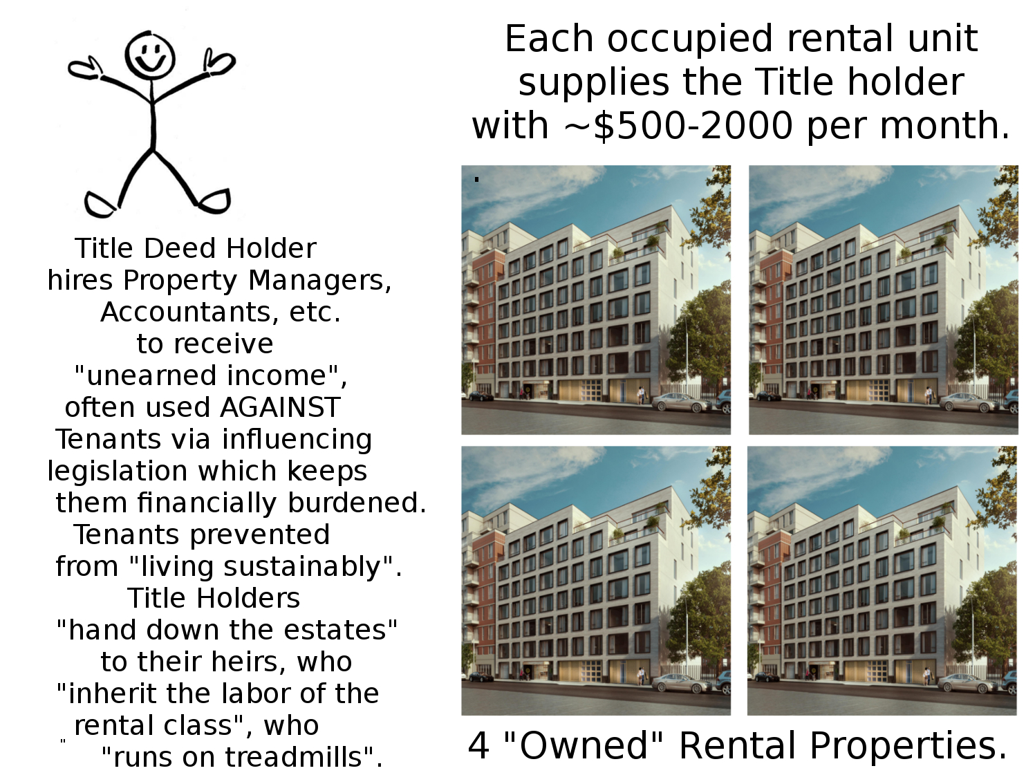 Rental Power Structure diagram
