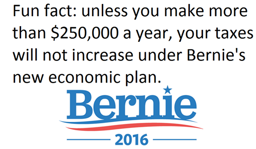 over 250000 taxes